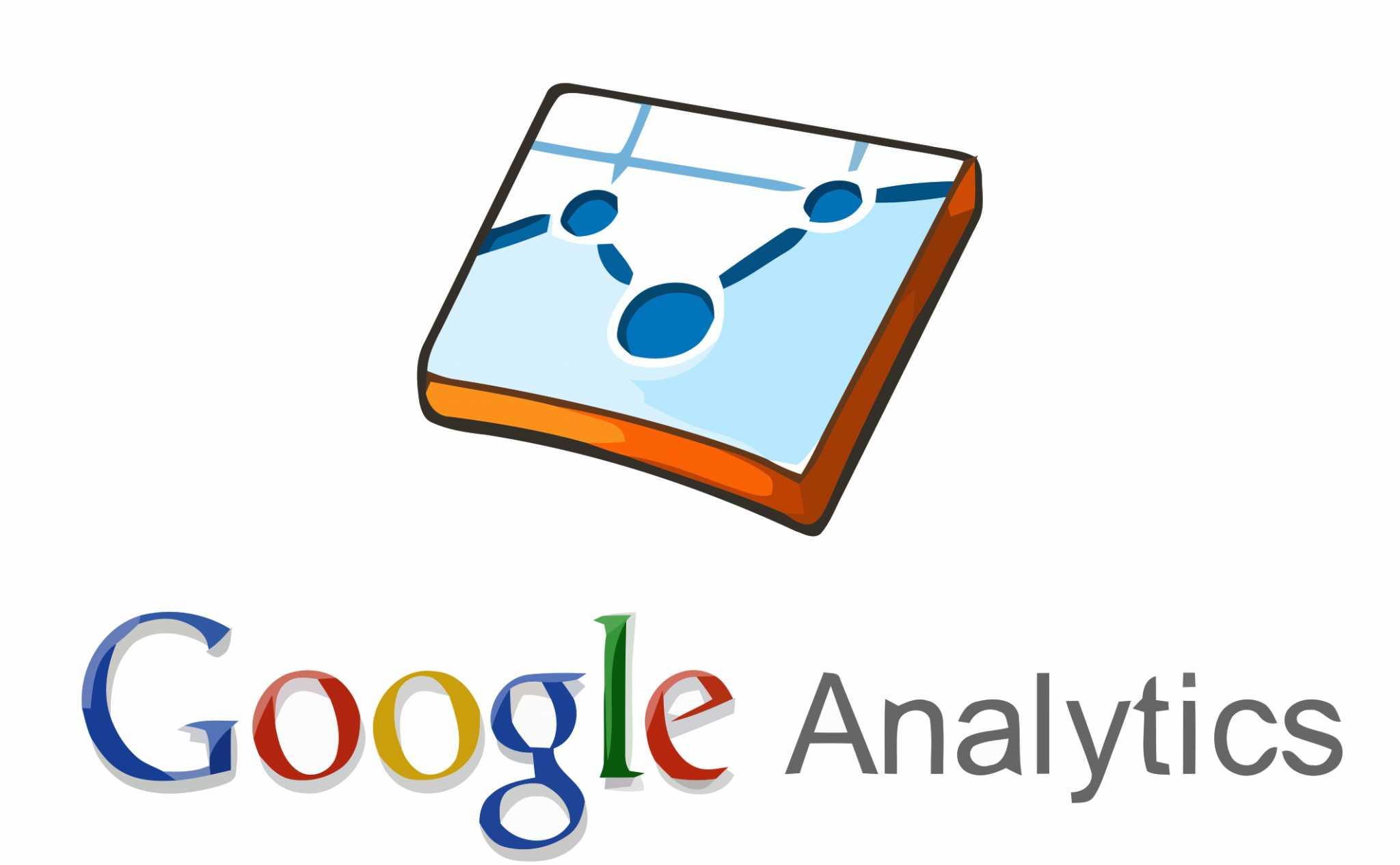 Relatórios Google Analytics